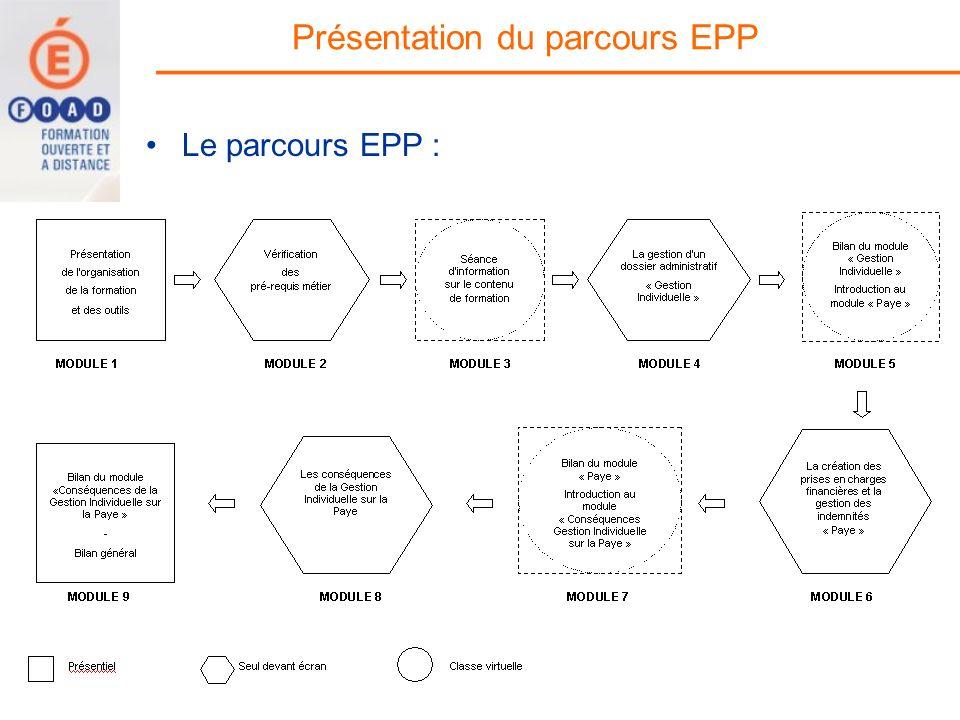 Le parcours EPP :