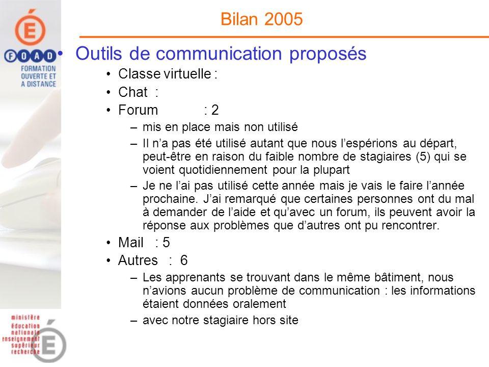 Bilan 2005 Outils de communication proposés Classe virtuelle : Chat: Forum: 2 –mis en place mais non utilisé –Il na pas été utilisé autant que nous le