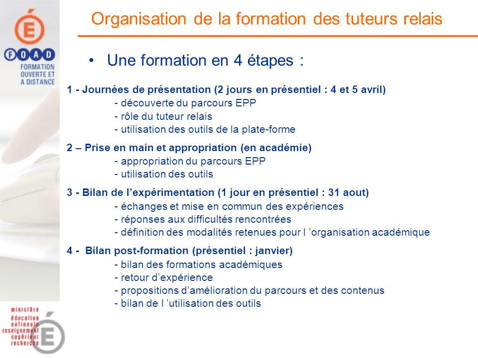 Organisation de la formation des tuteurs relais 1 - Journées de présentation (2 jours en présentiel : 4 et 5 avril) - découverte du parcours EPP - rôl
