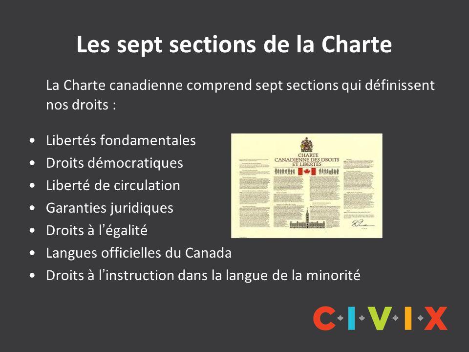 Les sept sections de la Charte La Charte canadienne comprend sept sections qui définissent nos droits : Libertés fondamentales Droits démocratiques Li