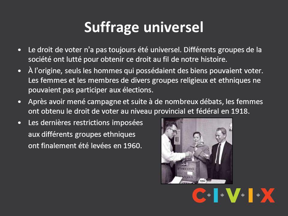 Suffrage universel Le droit de voter na pas toujours été universel. Différents groupes de la société ont lutté pour obtenir ce droit au fil de notre h