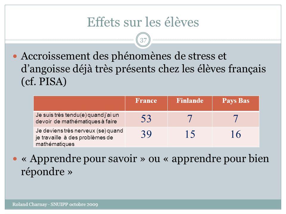 Effets sur les élèves Roland Charnay - SNUIPP octobre 2009 37 Accroissement des phénomènes de stress et dangoisse déjà très présents chez les élèves français (cf.