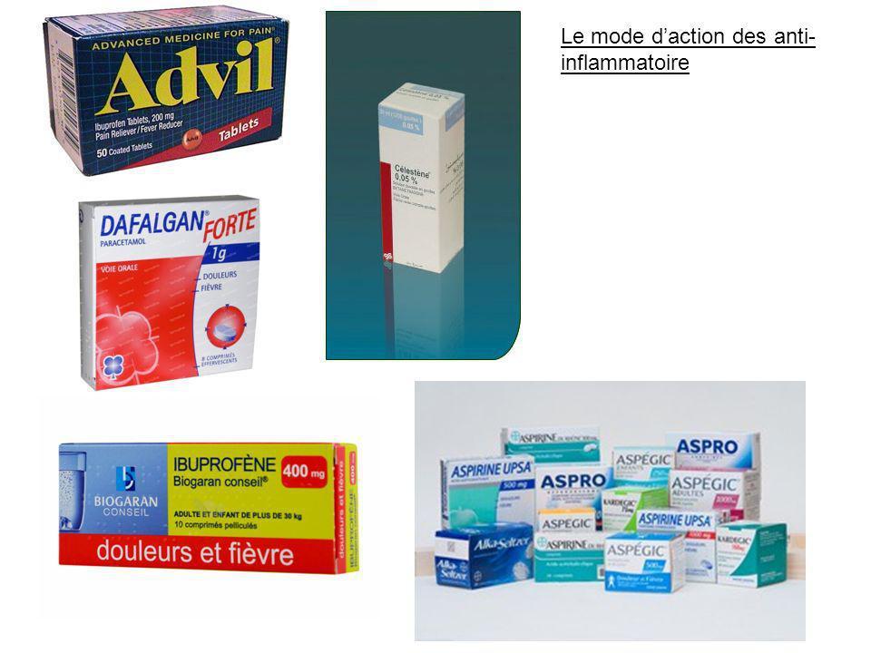 Le mode daction des anti- inflammatoire