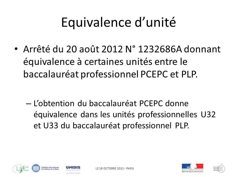 LE 19 OCTOBRE 2012 - PARIS Equivalence dunité Arrêté du 20 août 2012 N° 1232686A donnant équivalence à certaines unités entre le baccalauréat professi