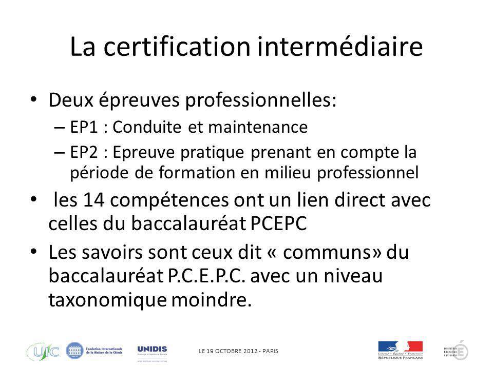LE 19 OCTOBRE 2012 - PARIS La certification intermédiaire Deux épreuves professionnelles: – EP1 : Conduite et maintenance – EP2 : Epreuve pratique pre