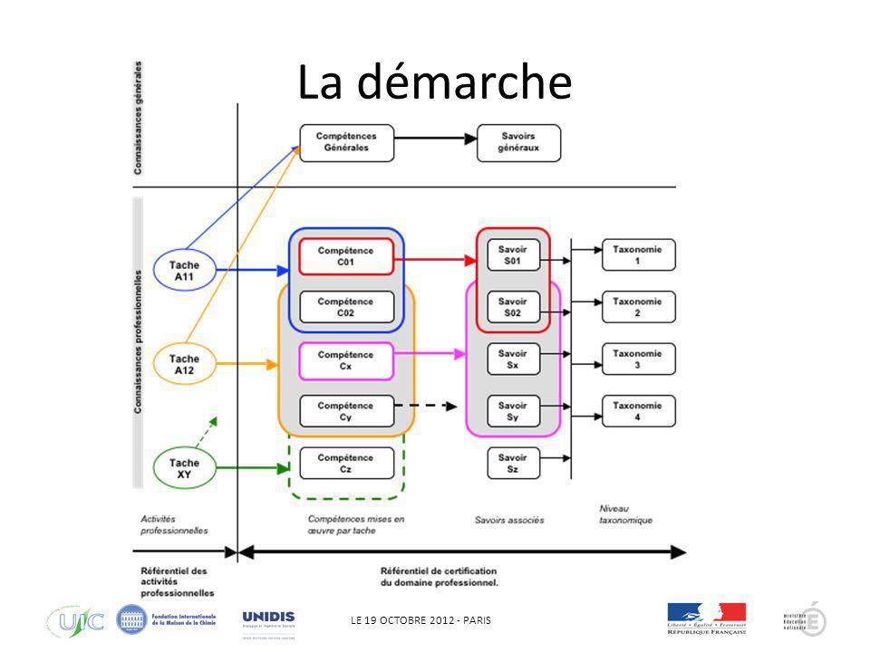 LE 19 OCTOBRE 2012 - PARIS La démarche