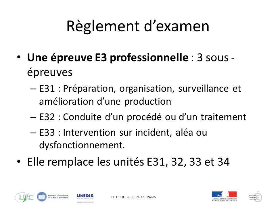 LE 19 OCTOBRE 2012 - PARIS Règlement dexamen Une épreuve E3 professionnelle : 3 sous - épreuves – E31 : Préparation, organisation, surveillance et amé