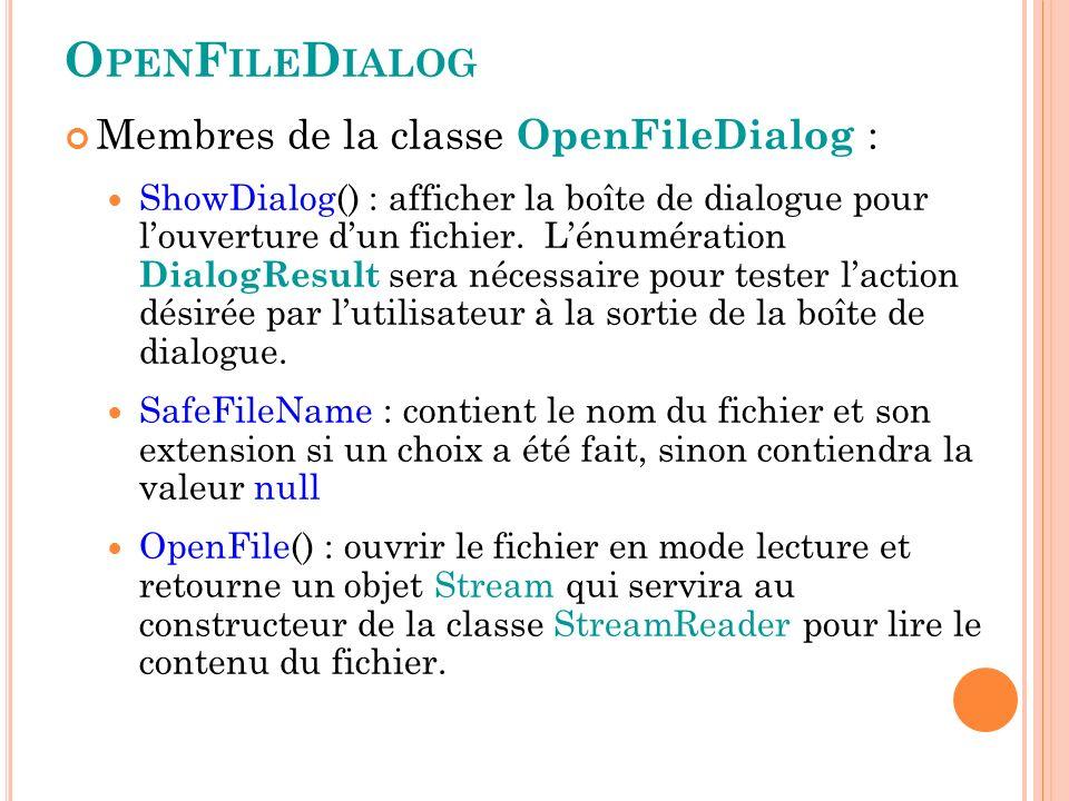 O PEN F ILE D IALOG Membres de la classe OpenFileDialog : ShowDialog() : afficher la boîte de dialogue pour louverture dun fichier.