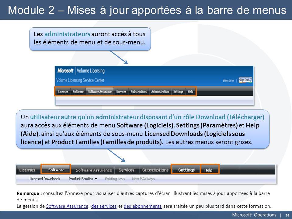 14 Module 2 – Mises à jour apportées à la barre de menus Les administrateurs auront accès à tous les éléments de menu et de sous-menu. Un utilisateur
