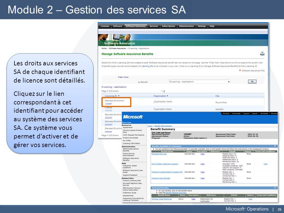 25 Module 2 – Gestion des services SA Les droits aux services SA de chaque identifiant de licence sont détaillés. Cliquez sur le lien correspondant à