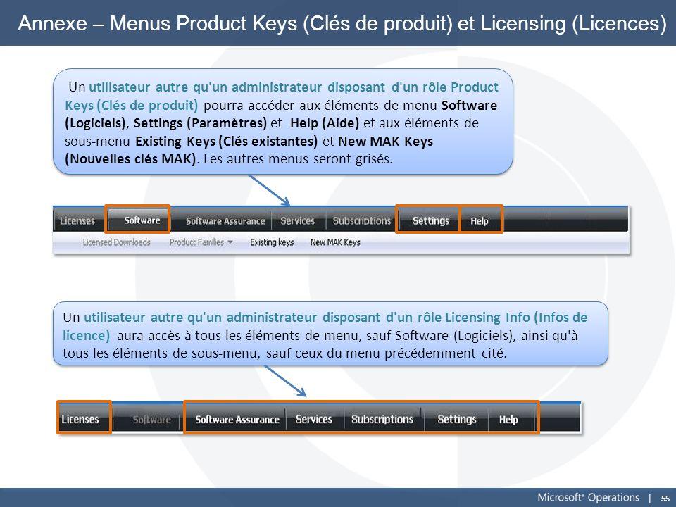 55 Annexe – Menus Product Keys (Clés de produit) et Licensing (Licences) Un utilisateur autre qu'un administrateur disposant d'un rôle Product Keys (C