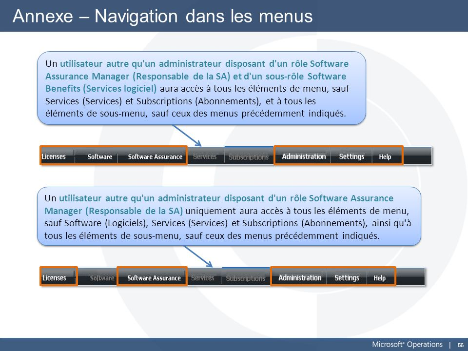 56 Annexe – Navigation dans les menus Un utilisateur autre qu'un administrateur disposant d'un rôle Software Assurance Manager (Responsable de la SA)