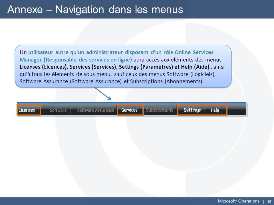 57 Annexe – Navigation dans les menus Un utilisateur autre qu'un administrateur disposant d'un rôle Online Services Manager (Responsable des services