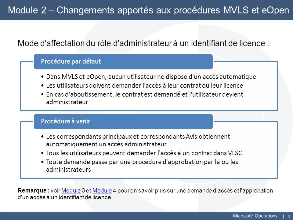 8 Module 2 – Changements apportés aux procédures MVLS et eOpen Mode d'affectation du rôle d'administrateur à un identifiant de licence : Remarque : vo
