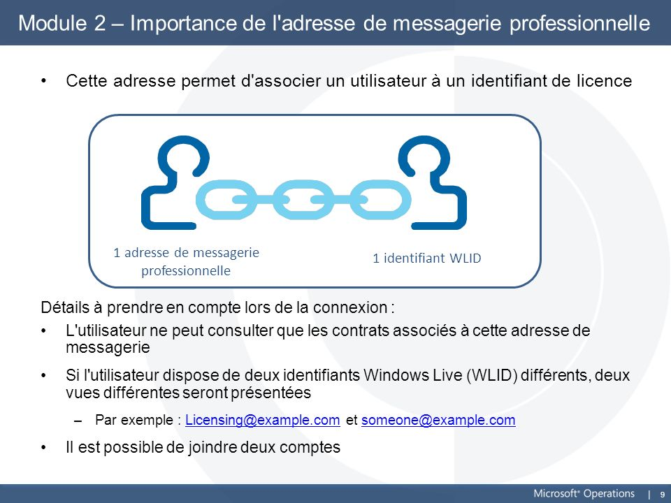 9 Cette adresse permet d'associer un utilisateur à un identifiant de licence Détails à prendre en compte lors de la connexion : L'utilisateur ne peut