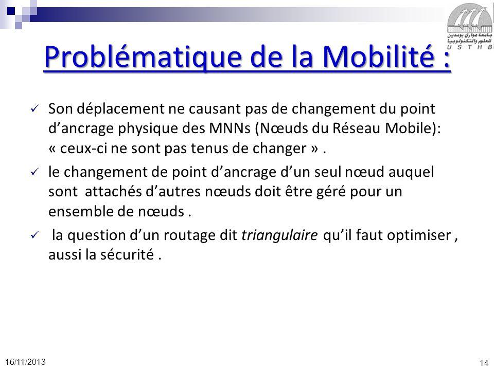 14 16/11/2013 Problématique de la Mobilité : Son déplacement ne causant pas de changement du point dancrage physique des MNNs (Nœuds du Réseau Mobile)