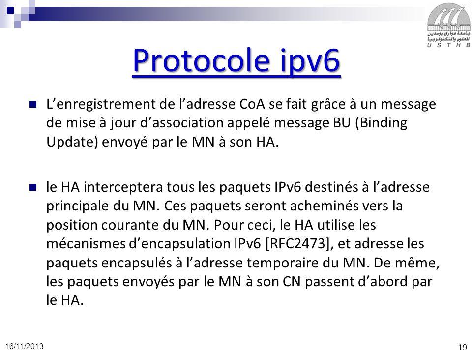 19 16/11/2013 Protocole ipv6 Lenregistrement de ladresse CoA se fait grâce à un message de mise à jour dassociation appelé message BU (Binding Update)