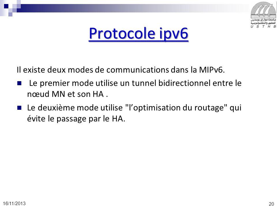 20 16/11/2013 Protocole ipv6 Il existe deux modes de communications dans la MIPv6. Le premier mode utilise un tunnel bidirectionnel entre le nœud MN e