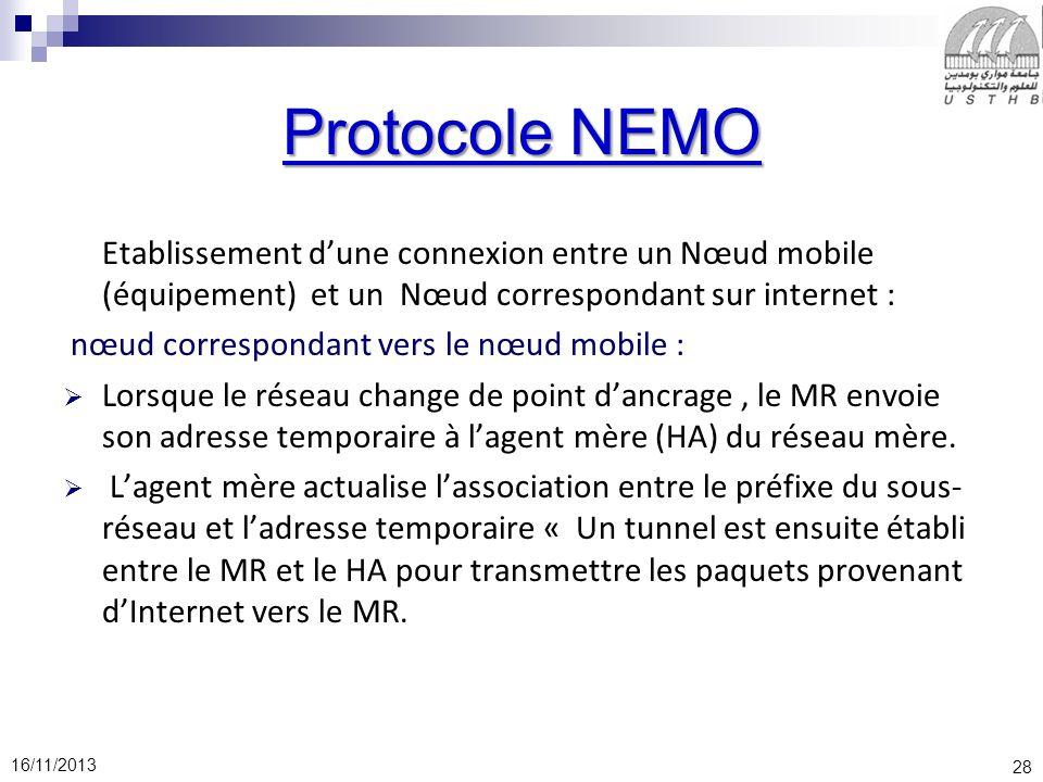 28 16/11/2013 Protocole NEMO Etablissement dune connexion entre un Nœud mobile (équipement) et un Nœud correspondant sur internet : nœud correspondant