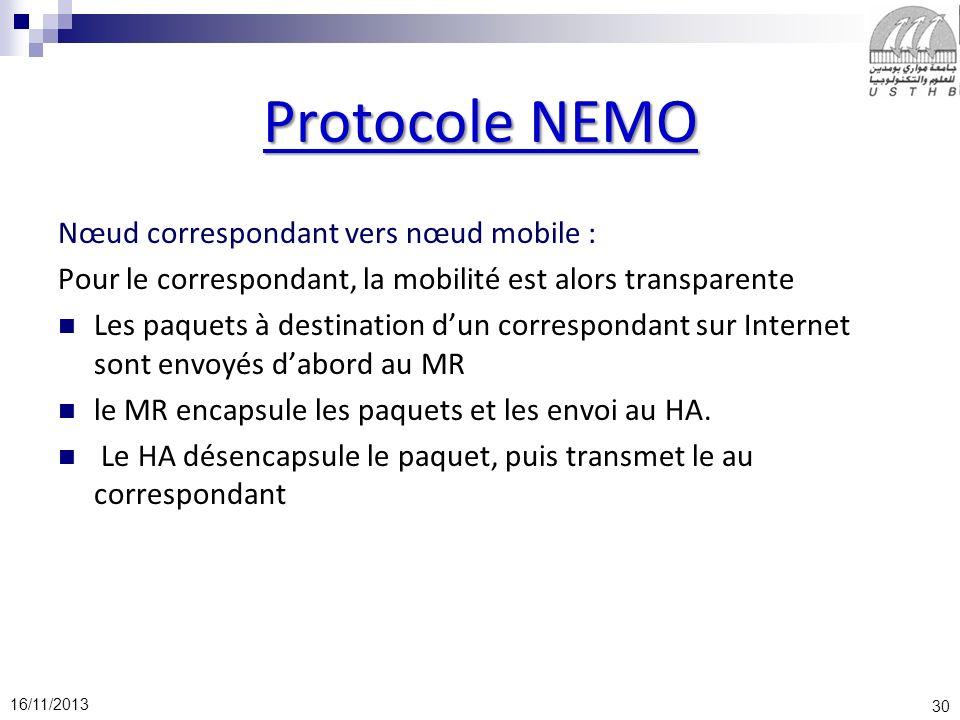 30 16/11/2013 Protocole NEMO Nœud correspondant vers nœud mobile : Pour le correspondant, la mobilité est alors transparente Les paquets à destination