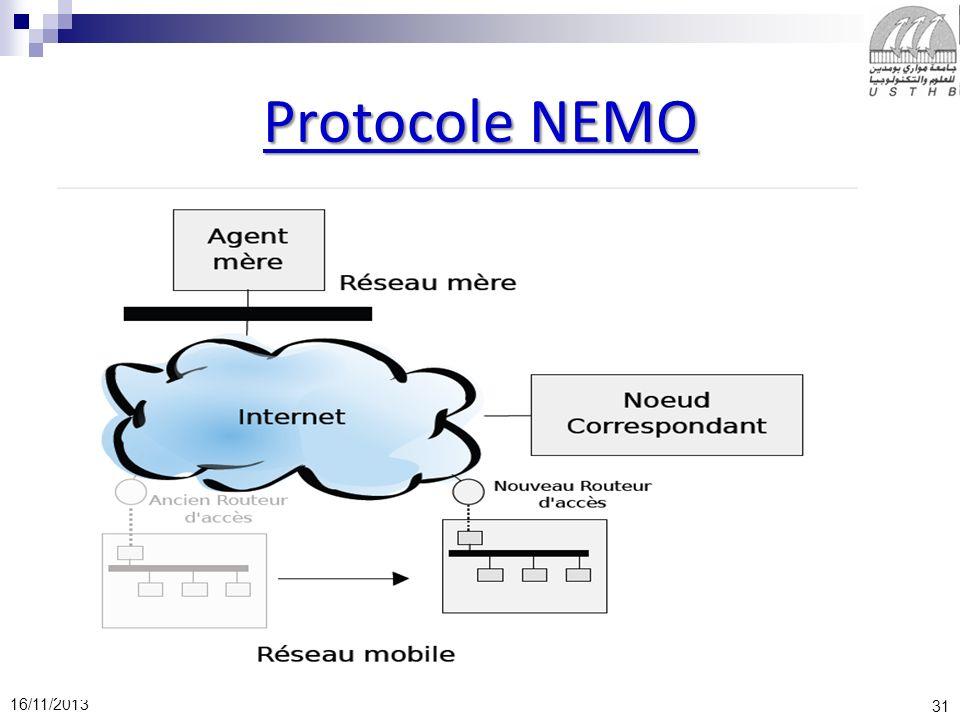 31 16/11/2013 Protocole NEMO