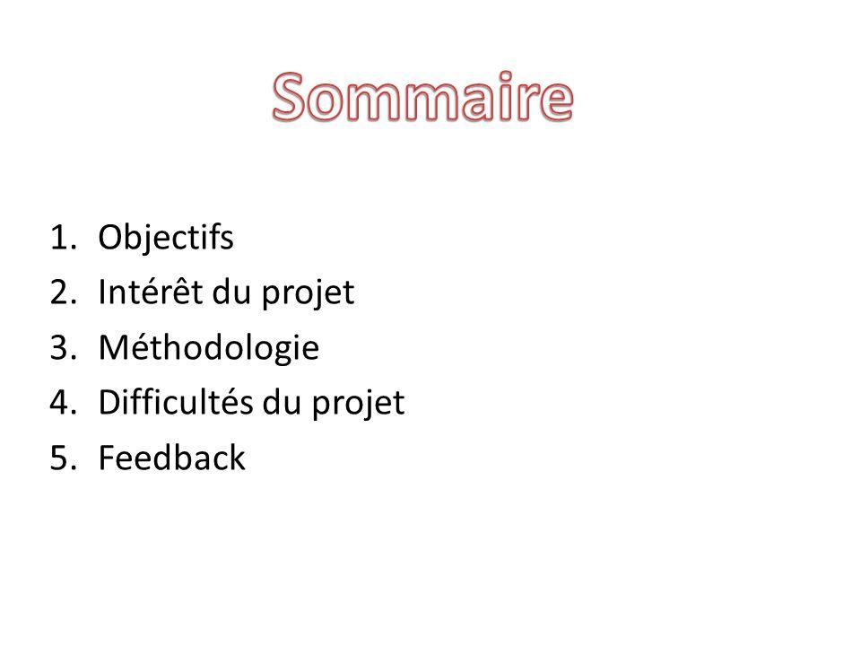 1.Objectifs 2.Intérêt du projet 3.Méthodologie 4.Difficultés du projet 5.Feedback