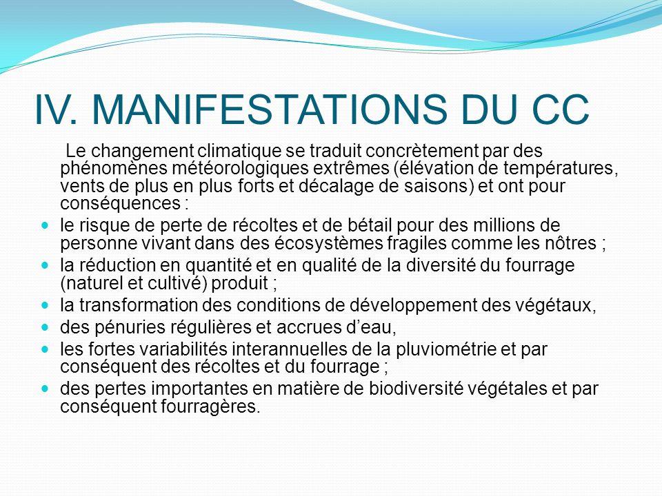 IV. MANIFESTATIONS DU CC Le changement climatique se traduit concrètement par des phénomènes météorologiques extrêmes (élévation de températures, vent