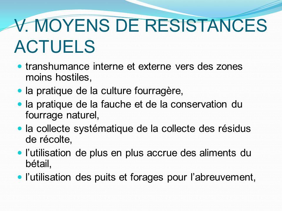 V. MOYENS DE RESISTANCES ACTUELS transhumance interne et externe vers des zones moins hostiles, la pratique de la culture fourragère, la pratique de l