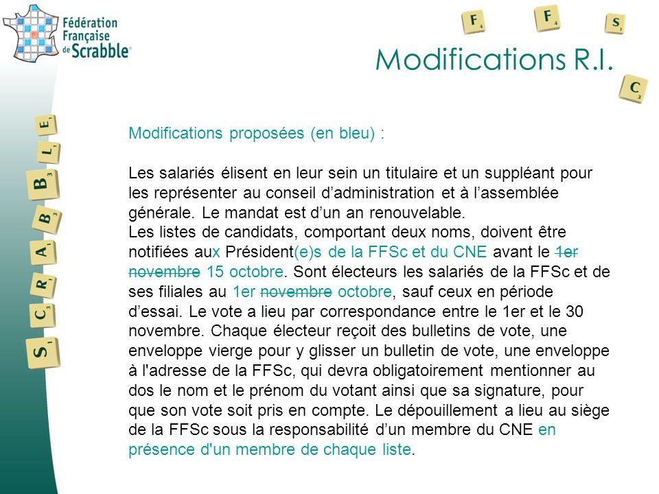 Modifications R.I.