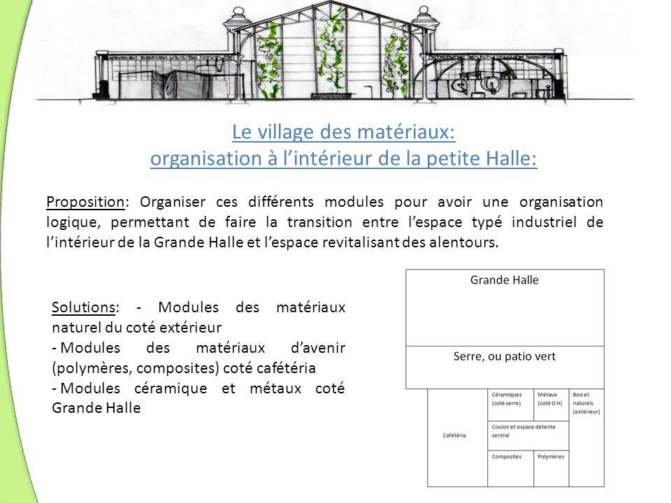 Le village des matériaux: organisation à lintérieur de la petite Halle: Proposition: Organiser ces différents modules pour avoir une organisation logi