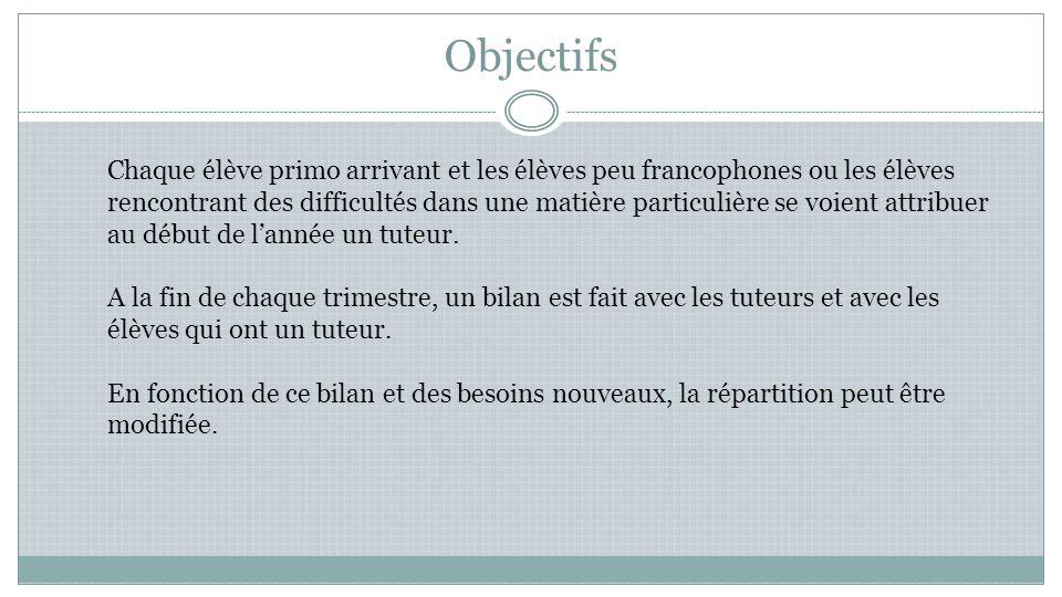 Objectifs Chaque élève primo arrivant et les élèves peu francophones ou les élèves rencontrant des difficultés dans une matière particulière se voient