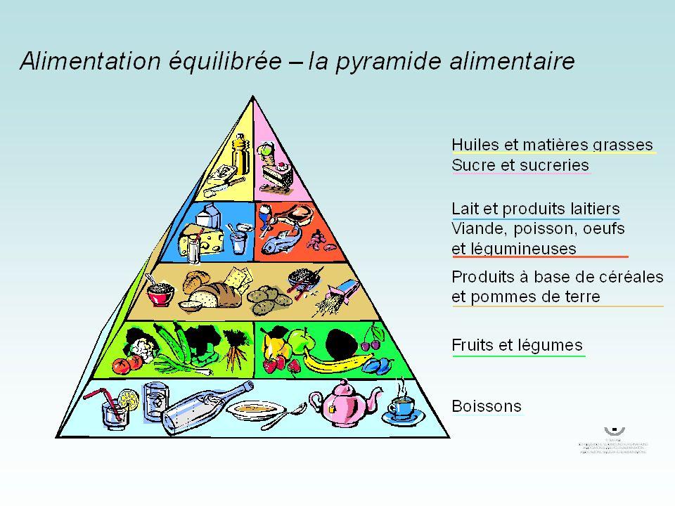 Sels minéraux & vitamine 0,8 % Vitamines : A B 2 B 12 D E Sels minéraux : Calcium Soufre, Potassium Sodium Iode Phosphore, Chlore etc.