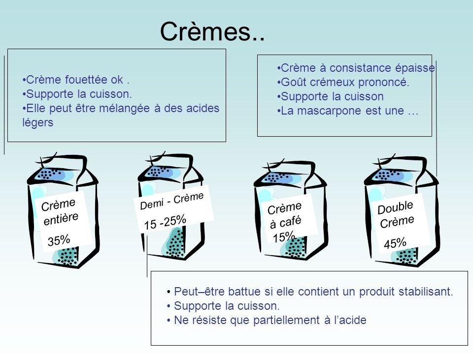Crème Crème entière 35% Extraction de la crème par centrifugation