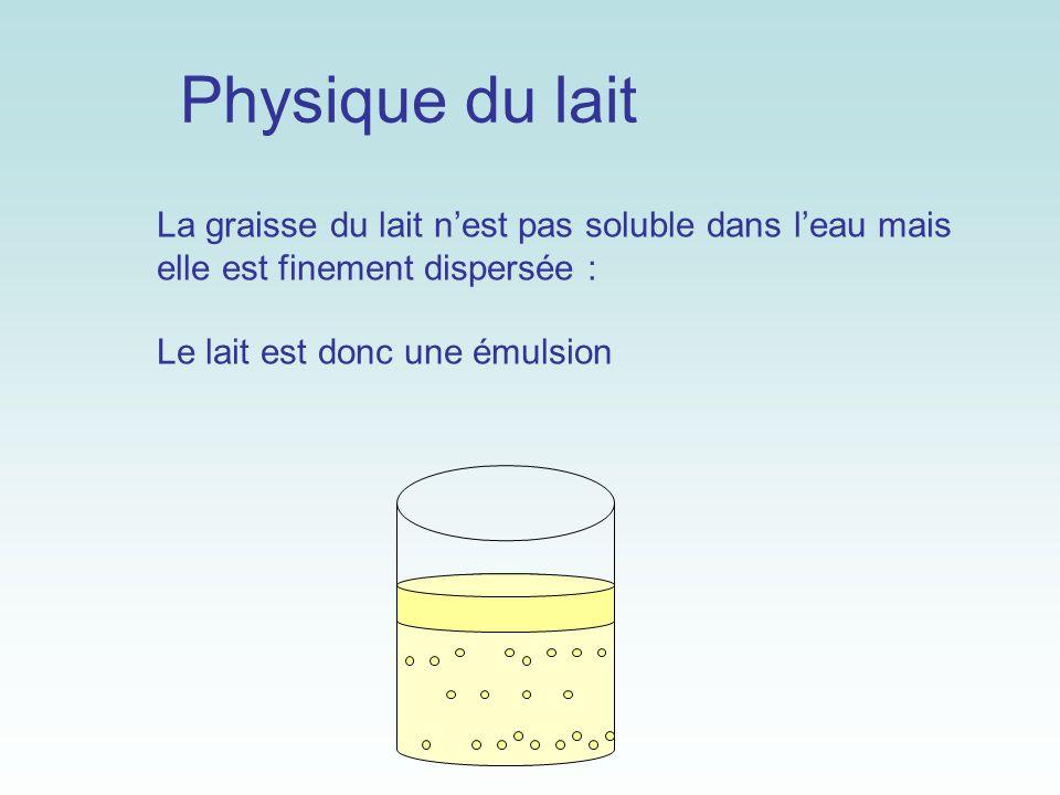 Physique du lait La graisse du lait nest pas soluble dans leau mais elle est finement dispersée : Le lait est donc une émulsion
