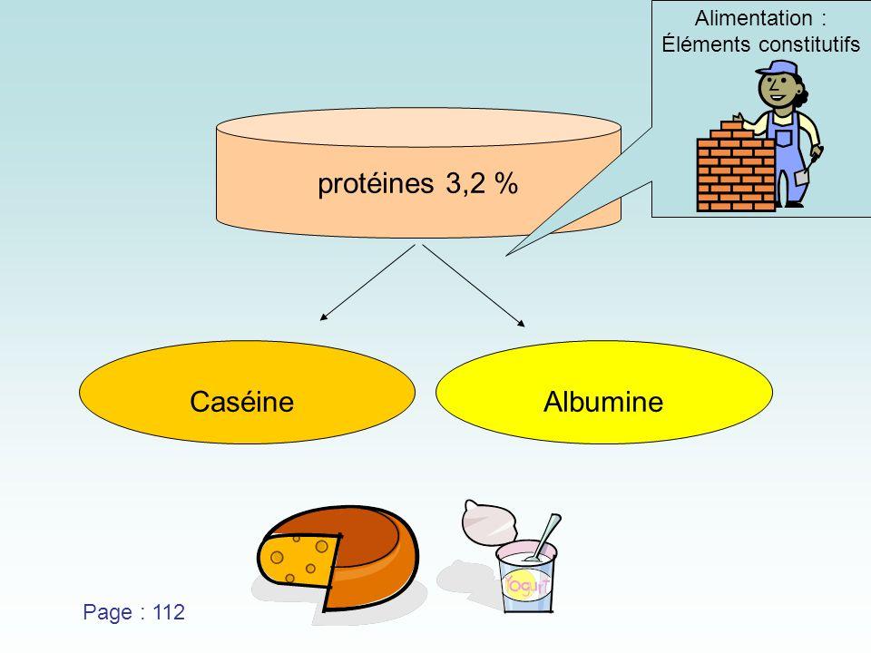 protéines 3,2 % CaséineAlbumine Alimentation : Éléments constitutifs Page : 112