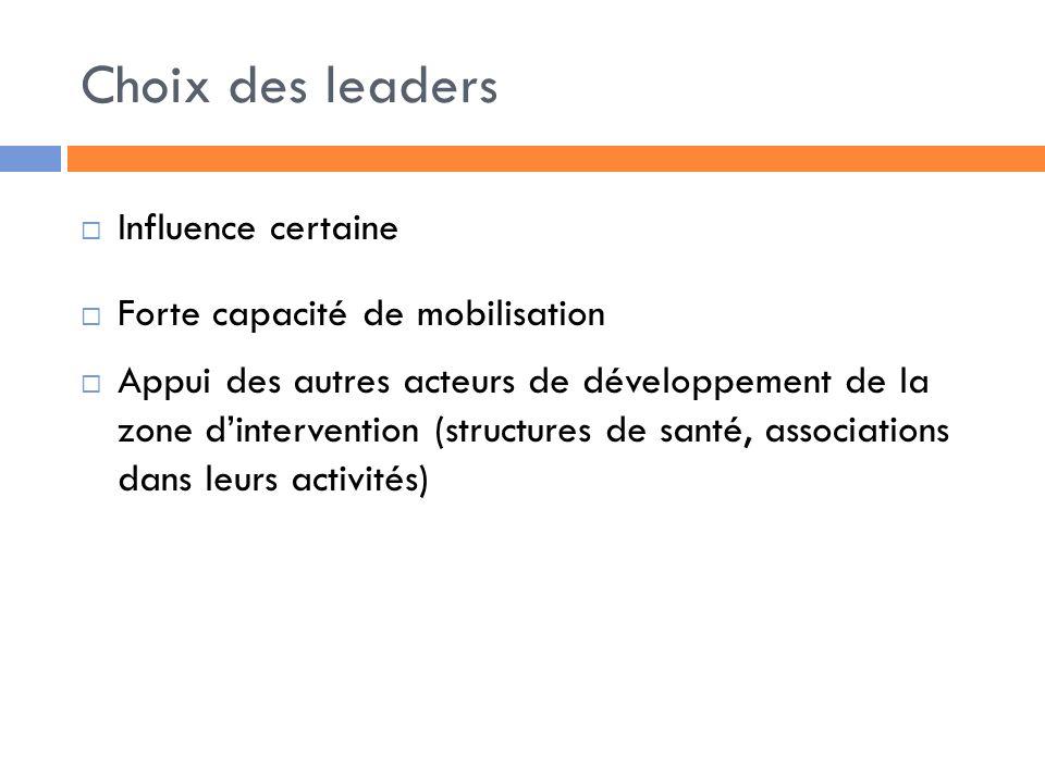 Choix des leaders Influence certaine Forte capacité de mobilisation Appui des autres acteurs de développement de la zone dintervention (structures de santé, associations dans leurs activités)