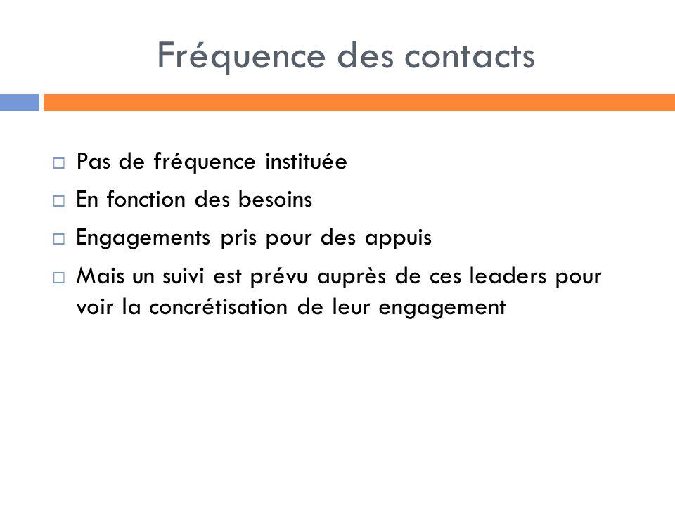 Fréquence des contacts Pas de fréquence instituée En fonction des besoins Engagements pris pour des appuis Mais un suivi est prévu auprès de ces leaders pour voir la concrétisation de leur engagement