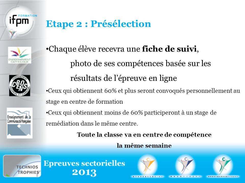 Etape 2 : Présélection Chaque élève recevra une fiche de suivi, photo de ses compétences basée sur les résultats de lépreuve en ligne Ceux qui obtienn