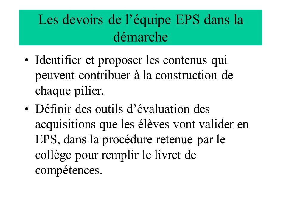 Les devoirs de léquipe EPS dans la démarche Identifier et proposer les contenus qui peuvent contribuer à la construction de chaque pilier.
