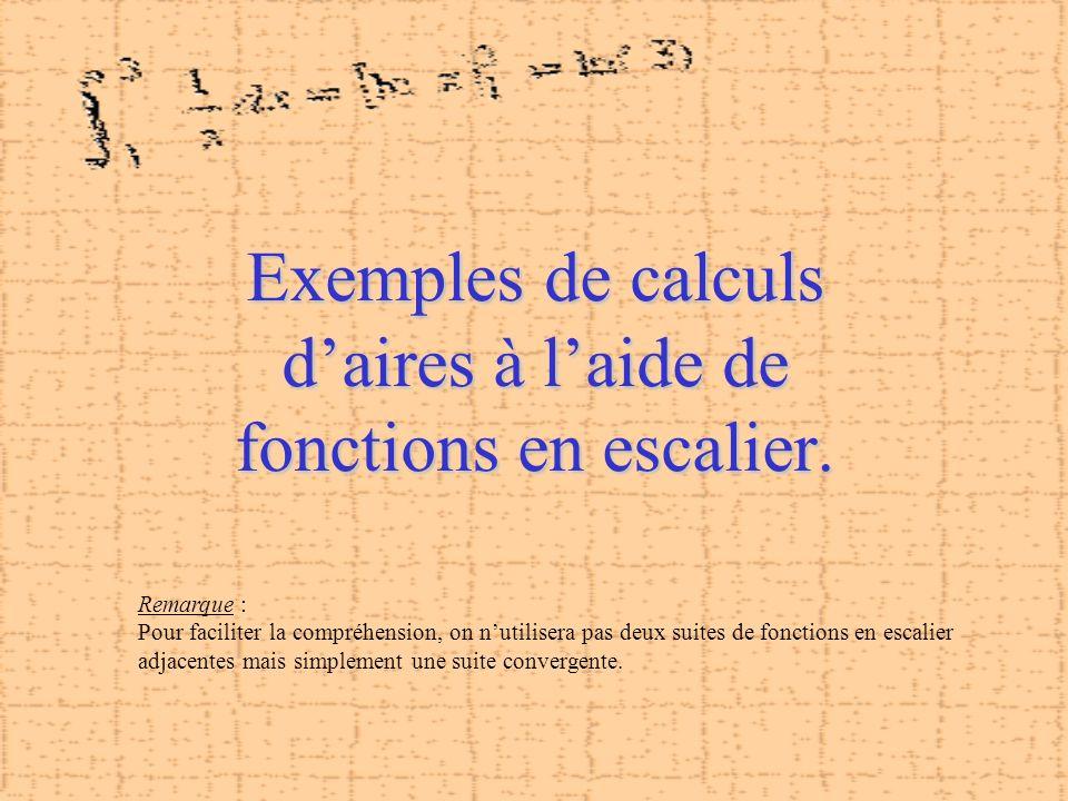Exemples de calculs daires à laide de fonctions en escalier. Remarque : Pour faciliter la compréhension, on nutilisera pas deux suites de fonctions en