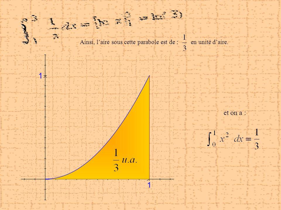 Ainsi, laire sous cette parabole est de : en unité daire. et on a :