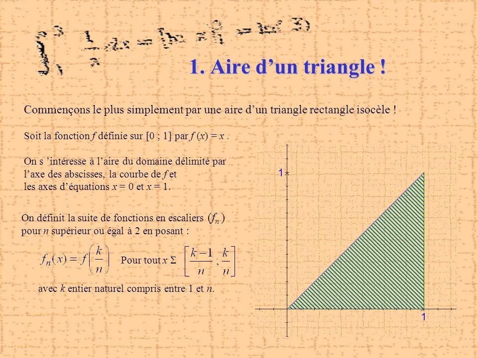 Commençons le plus simplement par une aire dun triangle rectangle isocèle ! Soit la fonction f définie sur [0 ; 1] par f (x) = x. On s intéresse à lai