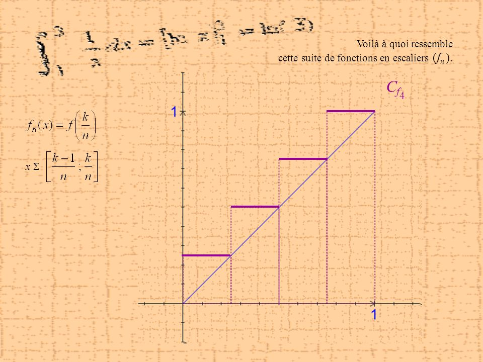 Calculons maintenant On doit faire la somme des cinq rectangles sous la courbe de f 5 ; ces cinq rectangles ayant tous la même largeur égale à 1/5.