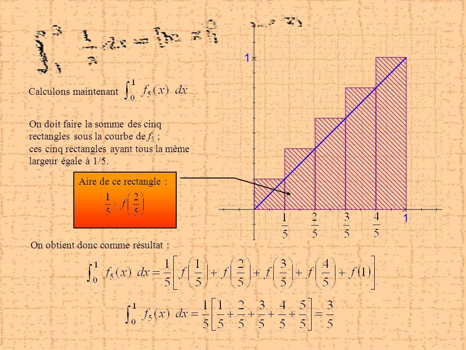 Calculons maintenant On doit faire la somme des cinq rectangles sous la courbe de f 5 ; ces cinq rectangles ayant tous la même largeur égale à 1/5. On