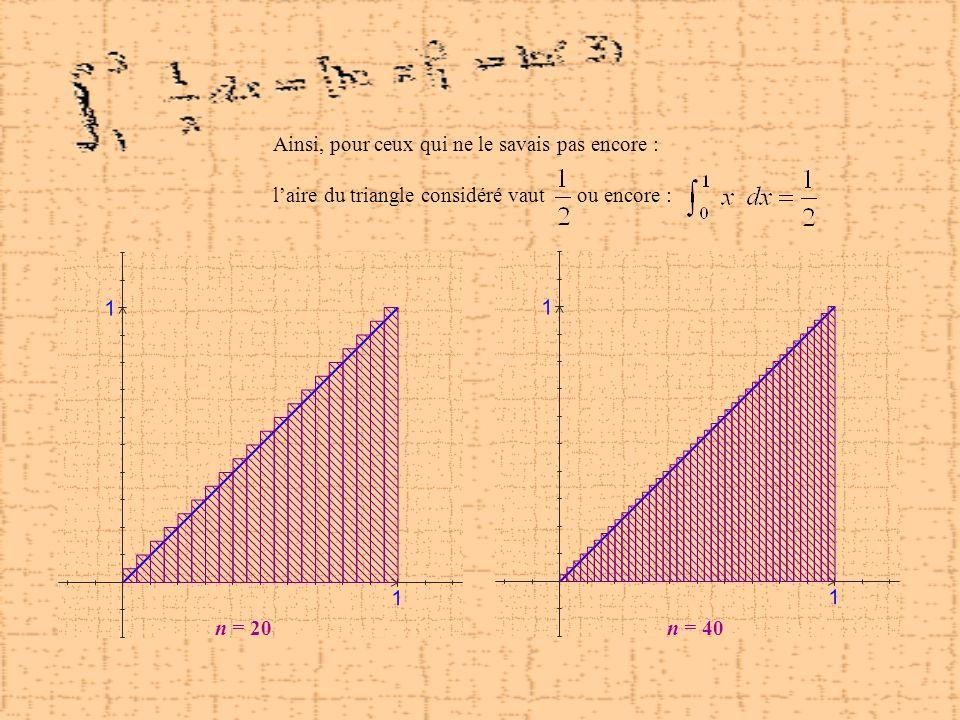 Ainsi, pour ceux qui ne le savais pas encore : laire du triangle considéré vaut ou encore : n = 20 n = 40