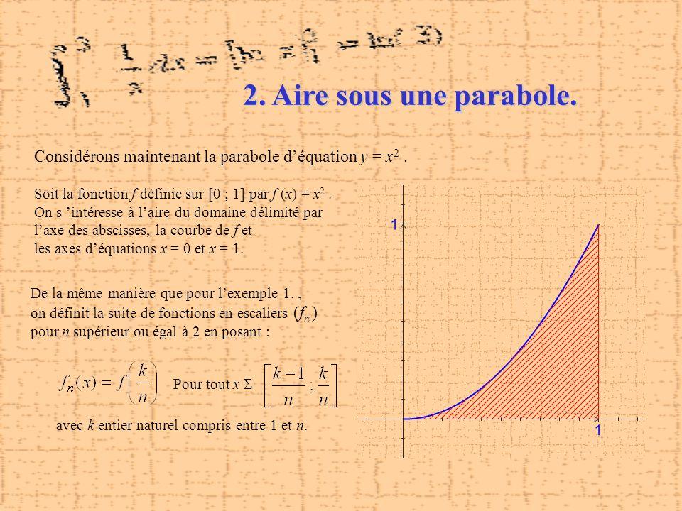 Considérons maintenant la parabole déquation y = x 2. Soit la fonction f définie sur [0 ; 1] par f (x) = x 2. On s intéresse à laire du domaine délimi