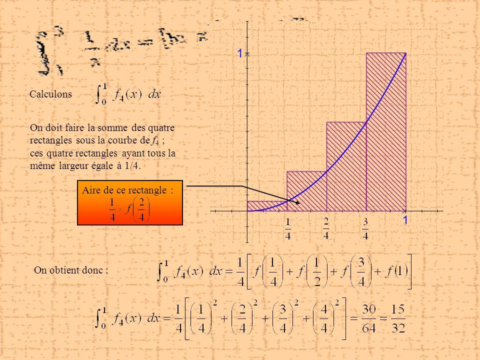 Calculons On doit faire la somme des quatre rectangles sous la courbe de f 4 ; ces quatre rectangles ayant tous la même largeur égale à 1/4. On obtien
