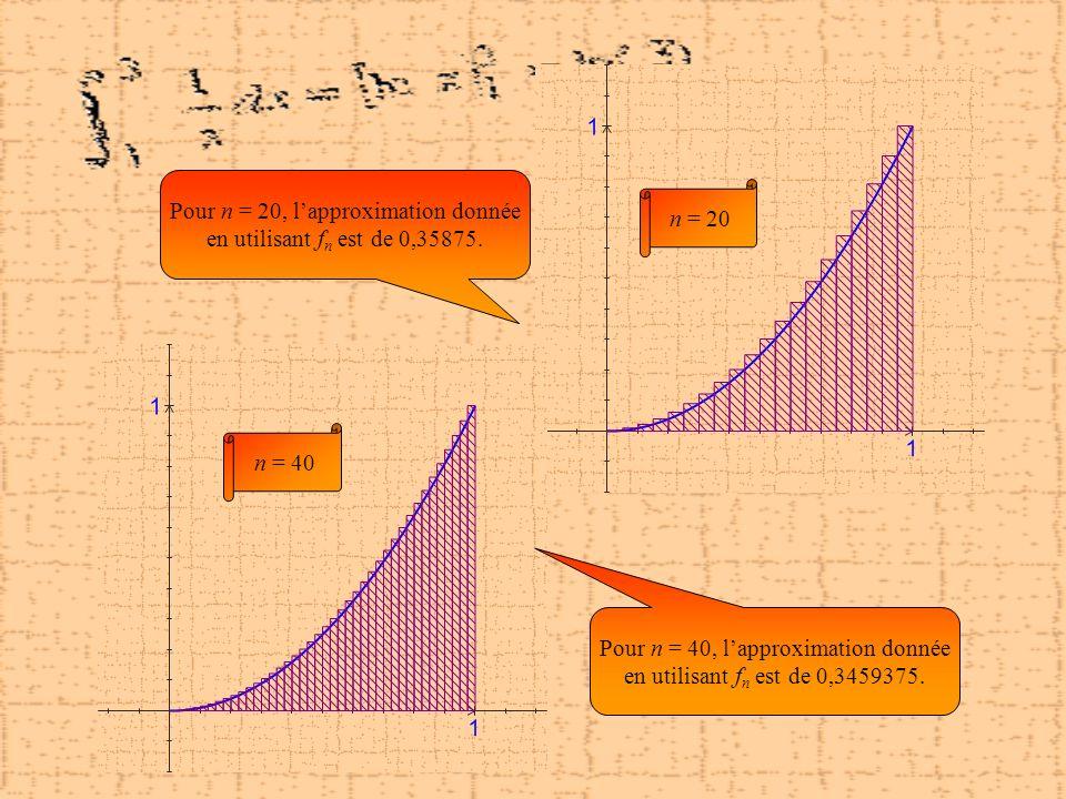 Pour n = 20, lapproximation donnée en utilisant f n est de 0,35875. n = 20 n = 40 Pour n = 40, lapproximation donnée en utilisant f n est de 0,3459375