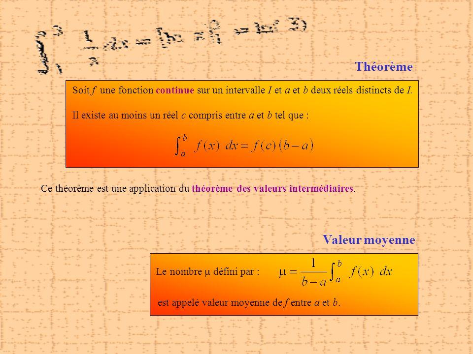 Théorème Soit f une fonction continue sur un intervalle I et a et b deux réels distincts de I. Il existe au moins un réel c compris entre a et b tel q