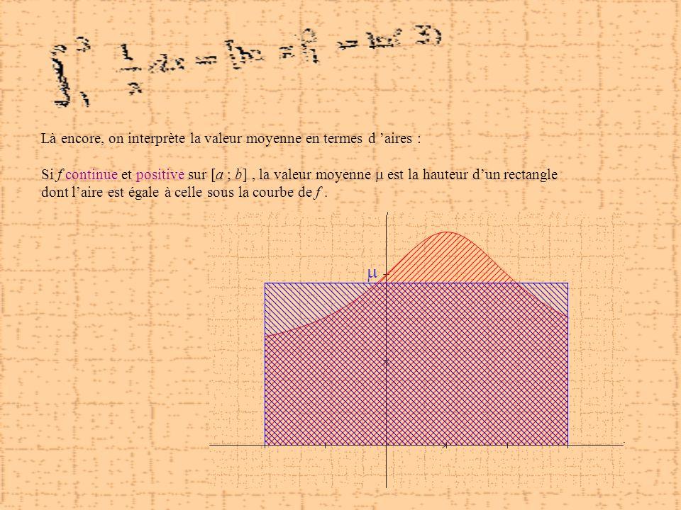 Là encore, on interprète la valeur moyenne en termes d aires : Si f continue et positive sur [a ; b], la valeur moyenne est la hauteur dun rectangle d
